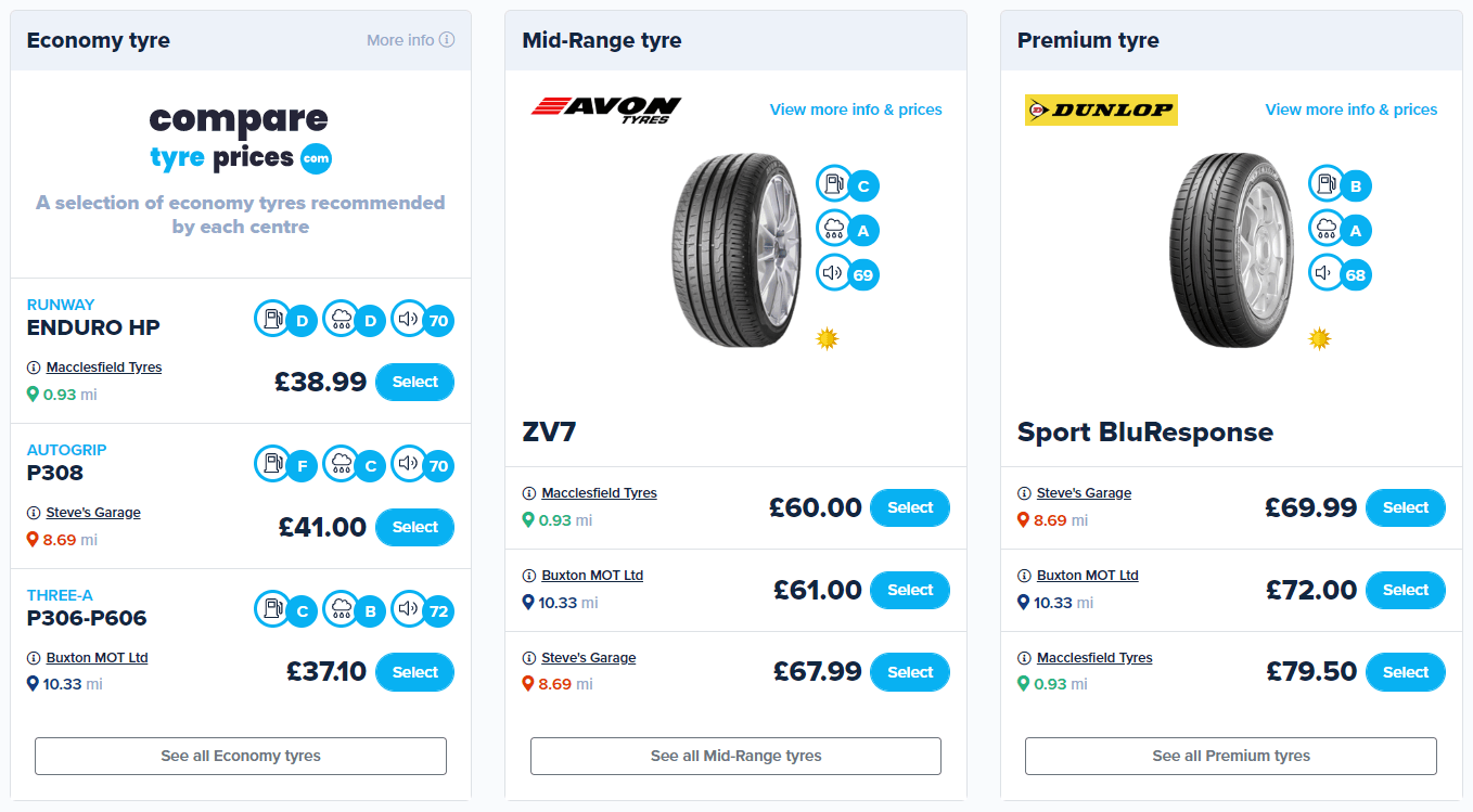 Recommended tyres