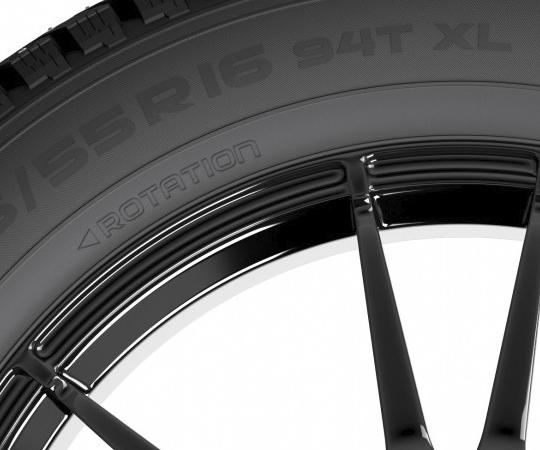 Understanding Tyre Symbols